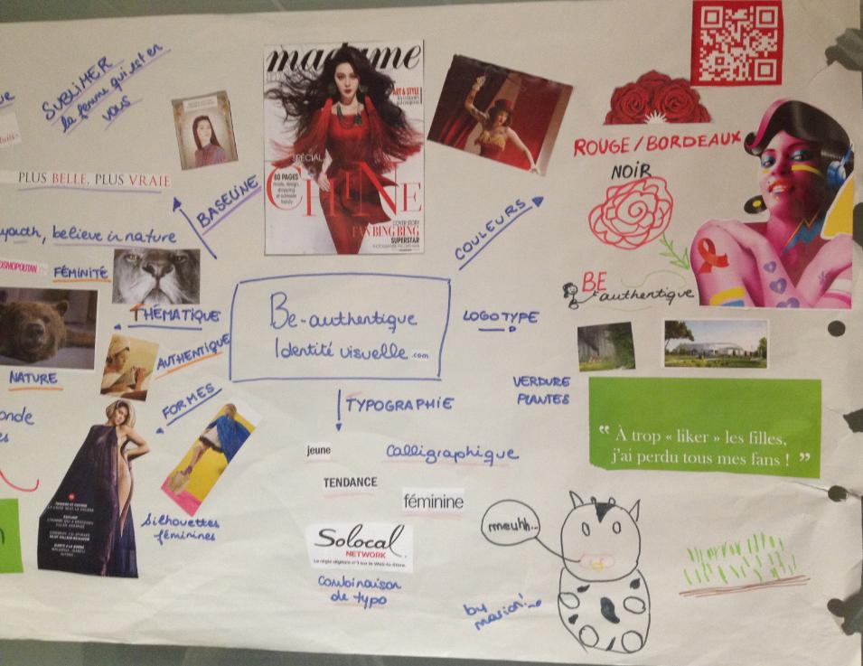 Brainstorming en équipe autour d'un projet de marque pour femmes